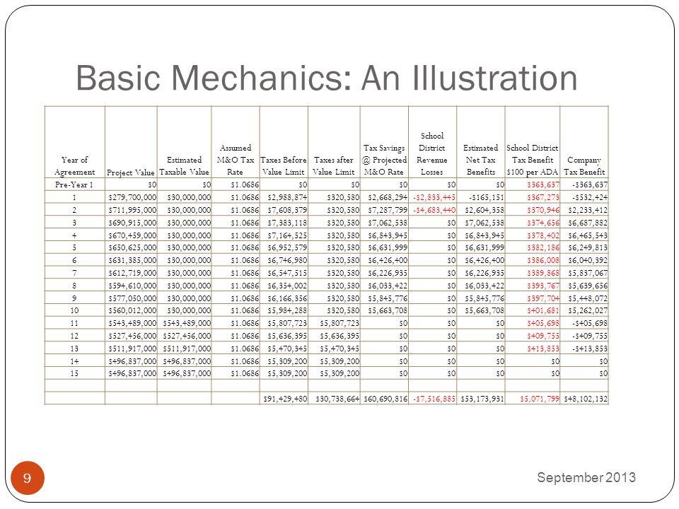Basic Mechanics: An Illustration