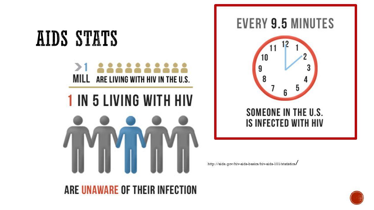 AIDS Stats http://aids.gov/hiv-aids-basics/hiv-aids-101/statistics/