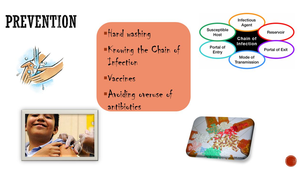 Prevention Hand washing Knowing the Chain of Infection Vaccines
