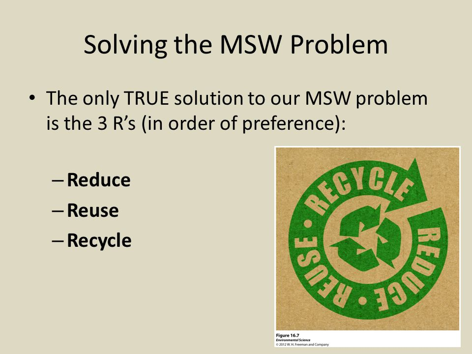 Solving the MSW Problem