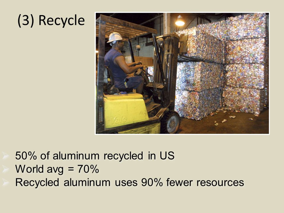 (3) Recycle 50% of aluminum recycled in US World avg = 70%