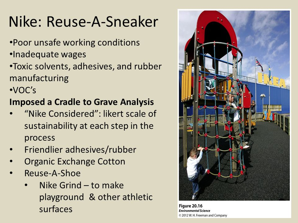 Nike: Reuse-A-Sneaker