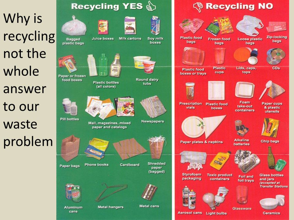 Why is recycling not the whole answer to our waste problem