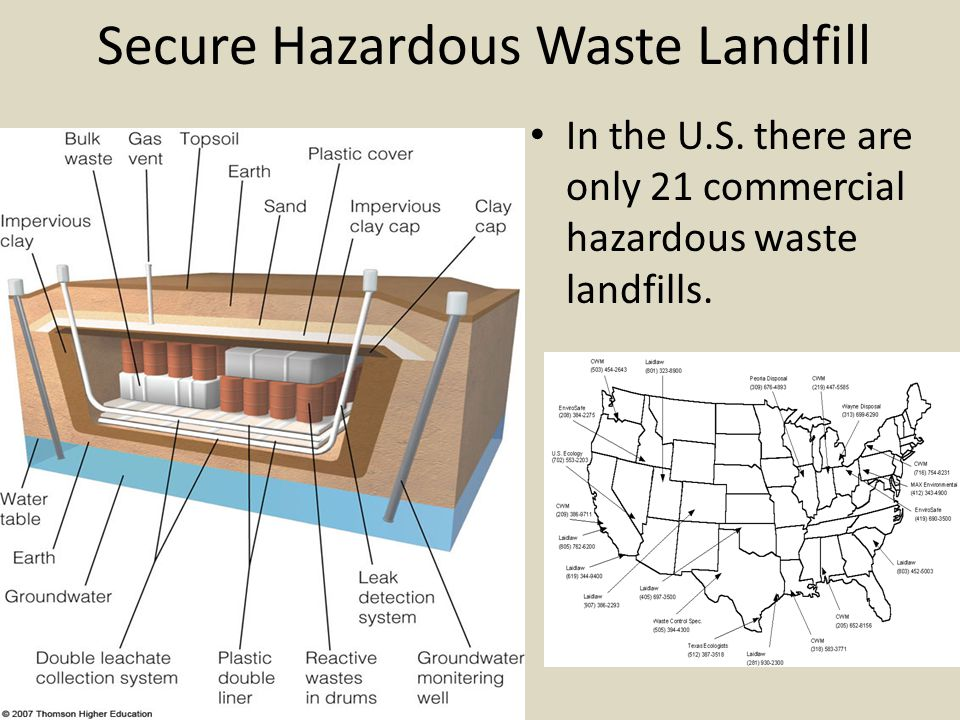 Secure Hazardous Waste Landfill