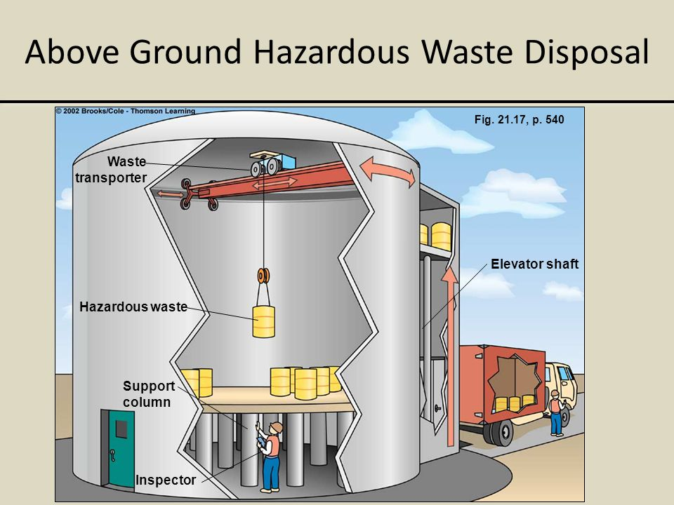 Above Ground Hazardous Waste Disposal