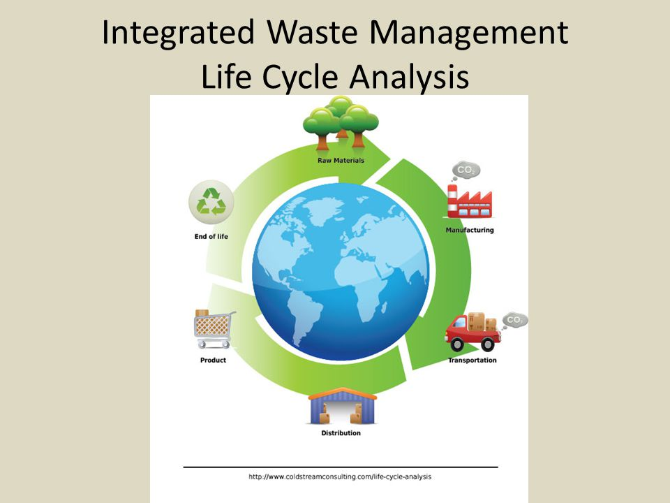 Integrated Waste Management Life Cycle Analysis
