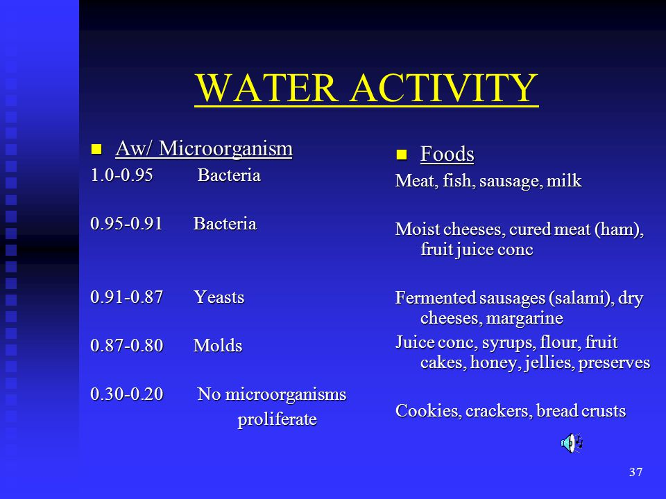 WATER ACTIVITY Aw/ Microorganism Foods 1.0-0.95 Bacteria