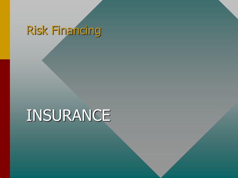 Risk Financing INSURANCE
