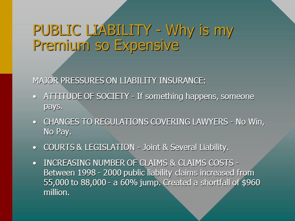PUBLIC LIABILITY - Why is my Premium so Expensive