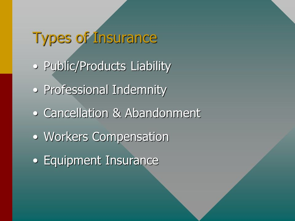 Types of Insurance Public/Products Liability Professional Indemnity