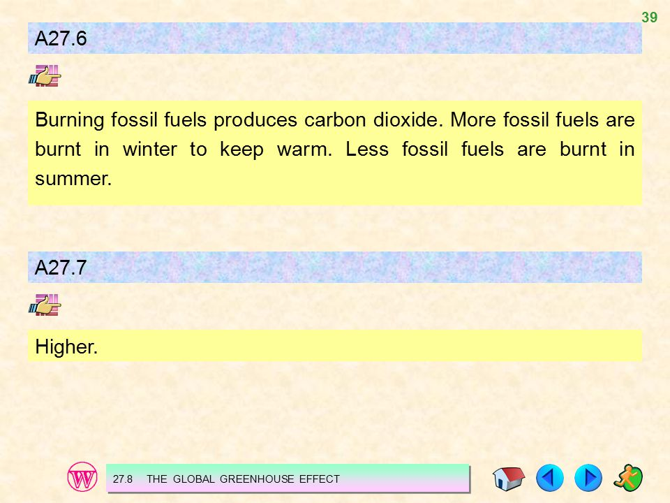 A27.6 Burning fossil fuels produces carbon dioxide. More fossil fuels are burnt in winter to keep warm. Less fossil fuels are burnt in summer.