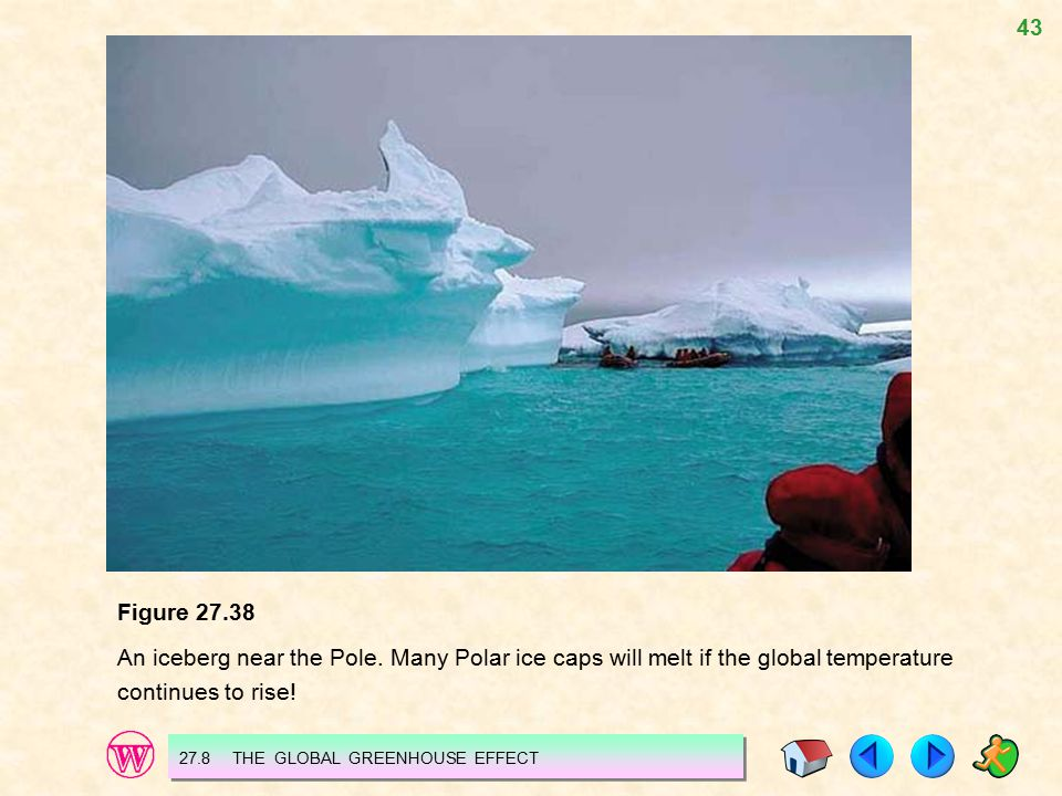 Figure 27.38 An iceberg near the Pole. Many Polar ice caps will melt if the global temperature continues to rise!
