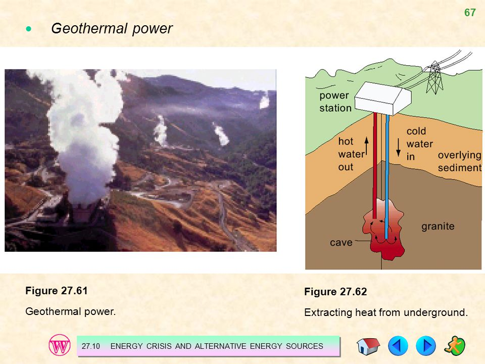  Geothermal power Figure 27.61 Figure 27.62 Geothermal power.