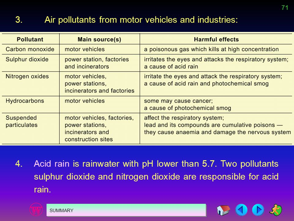 3. Air pollutants from motor vehicles and industries: