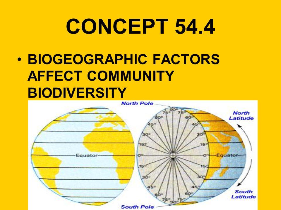 CONCEPT 54.4 BIOGEOGRAPHIC FACTORS AFFECT COMMUNITY BIODIVERSITY