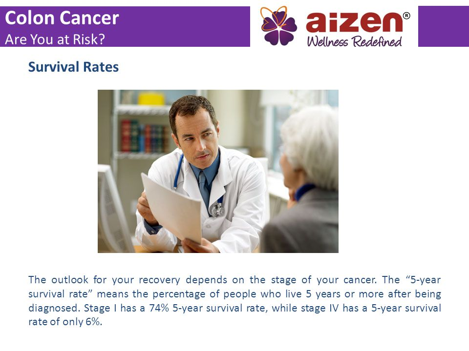 Colon Cancer Are You at Risk Survival Rates