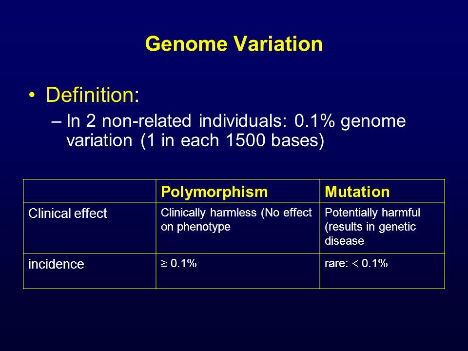 Genome Variation Definition: