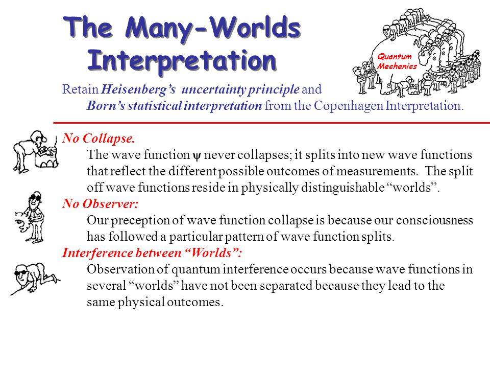 The Many-Worlds Interpretation