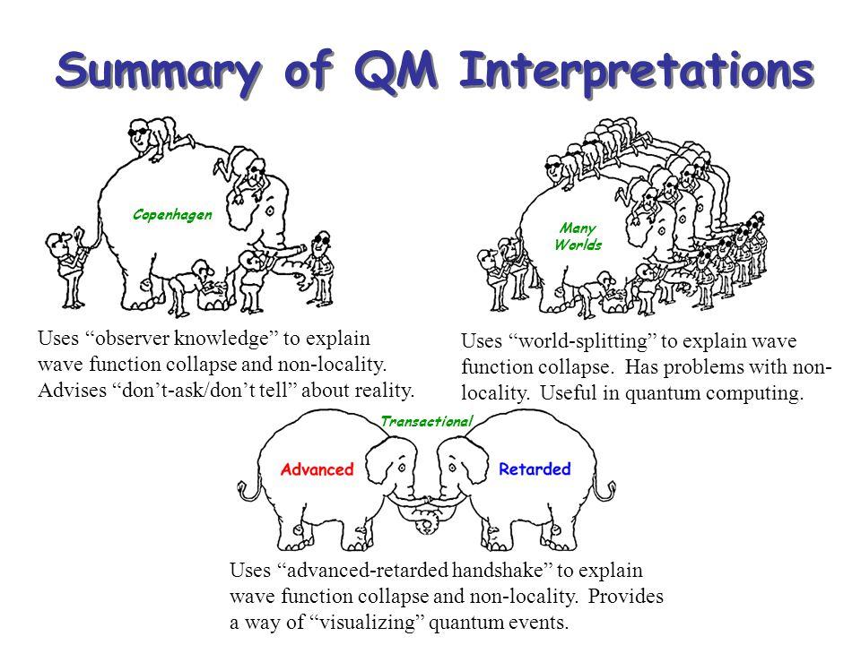 Summary of QM Interpretations