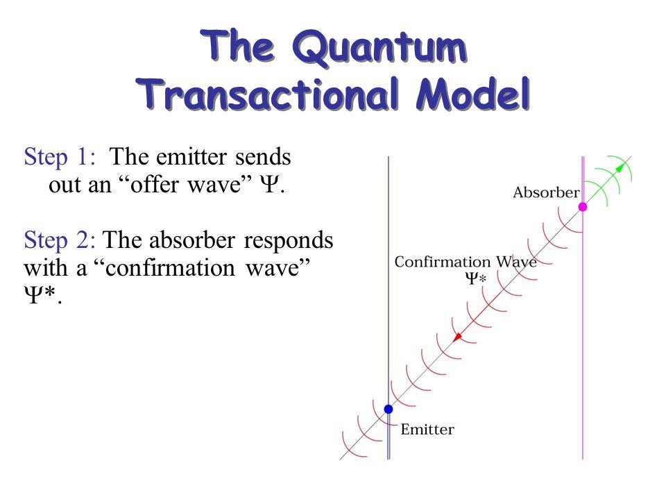 The Quantum Transactional Model