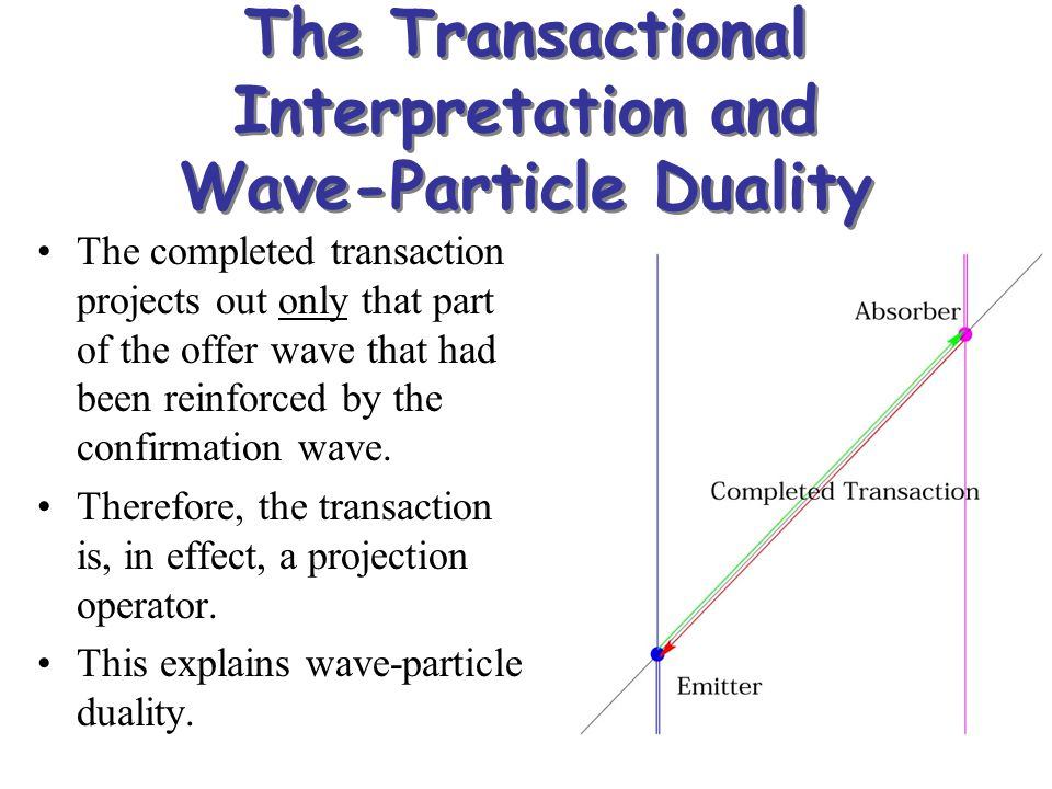 The Transactional Interpretation and Wave-Particle Duality