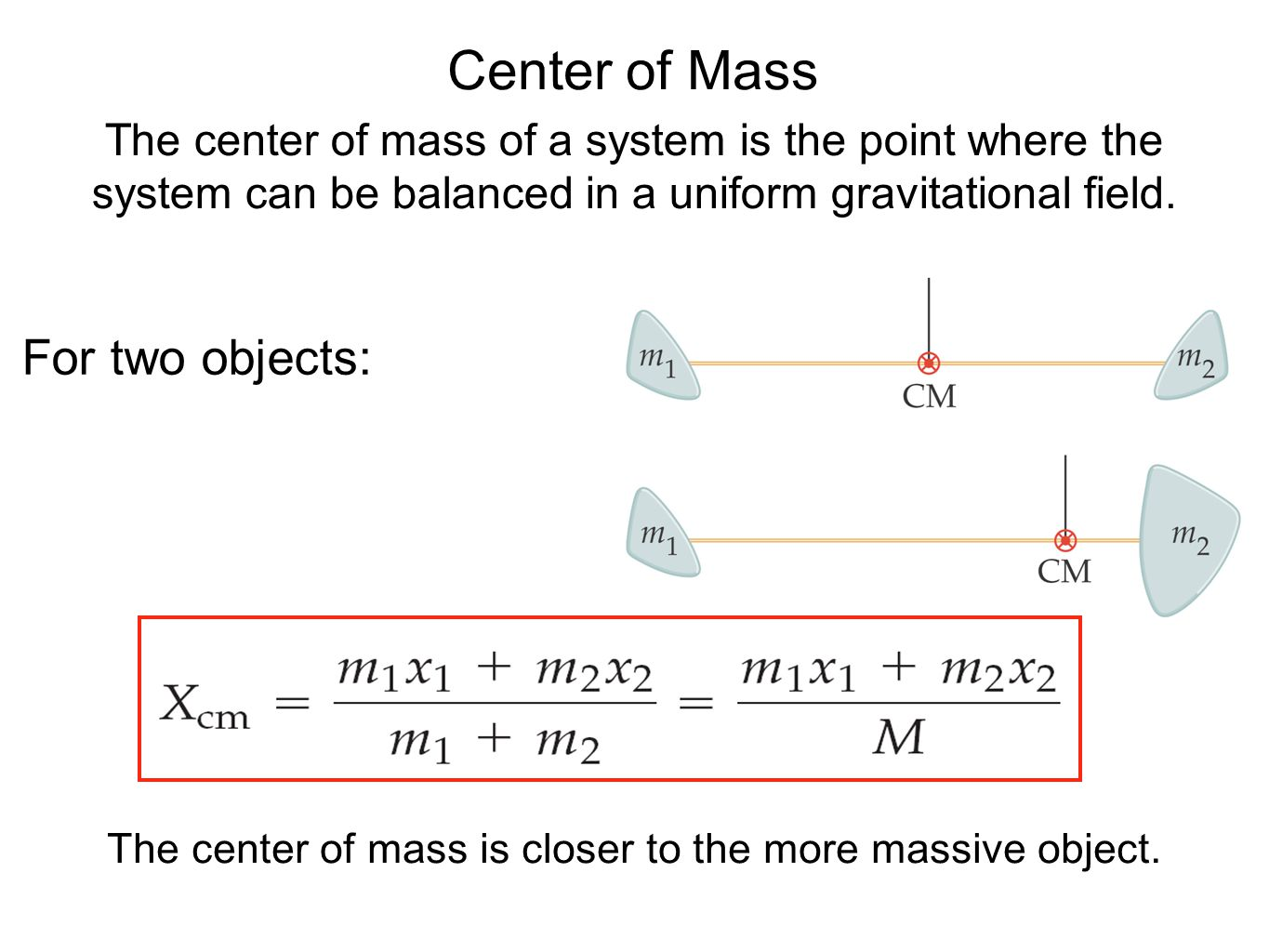 The center of mass is closer to the more massive object.