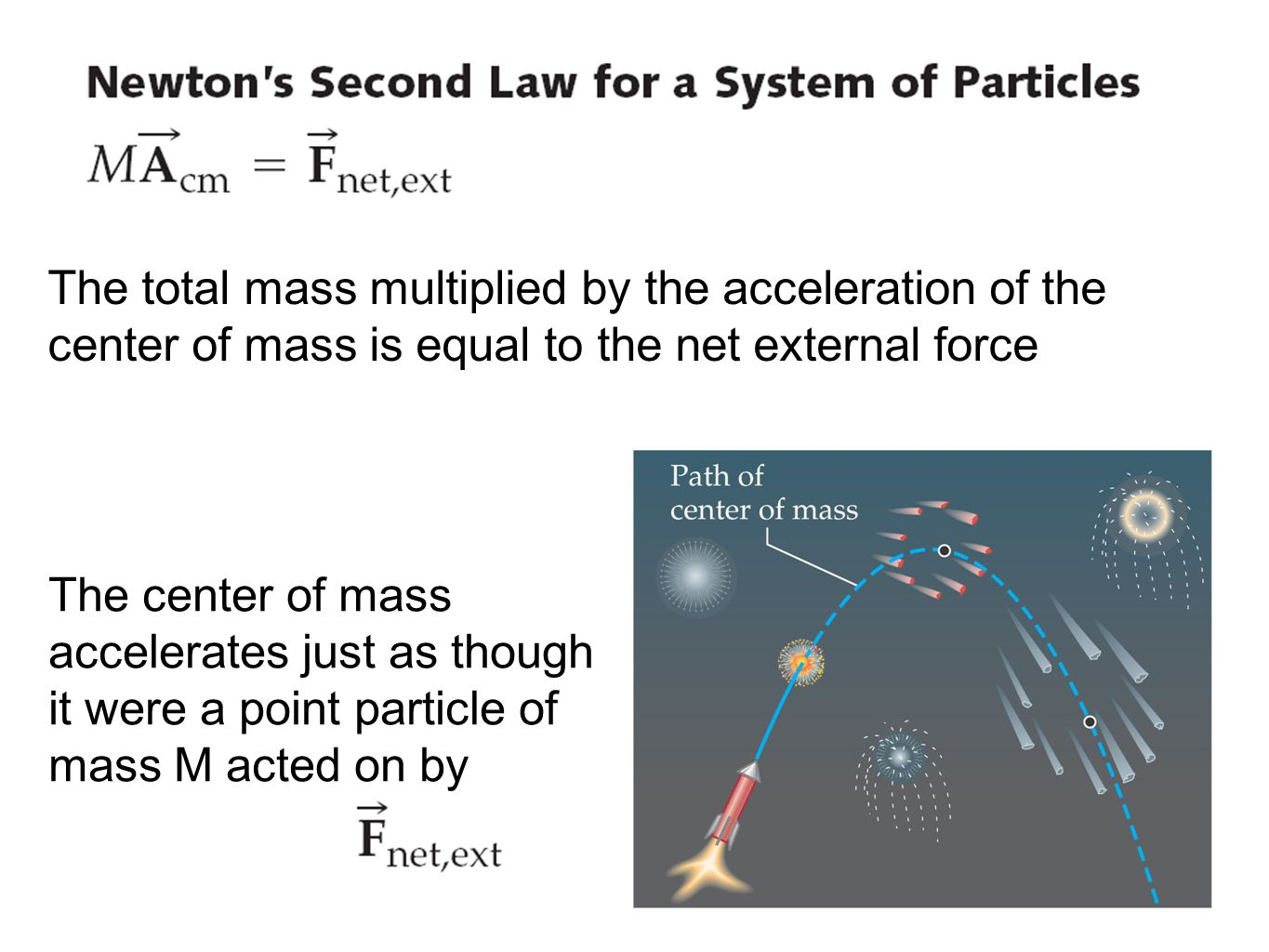 The total mass multiplied by the acceleration of the center of mass is equal to the net external force