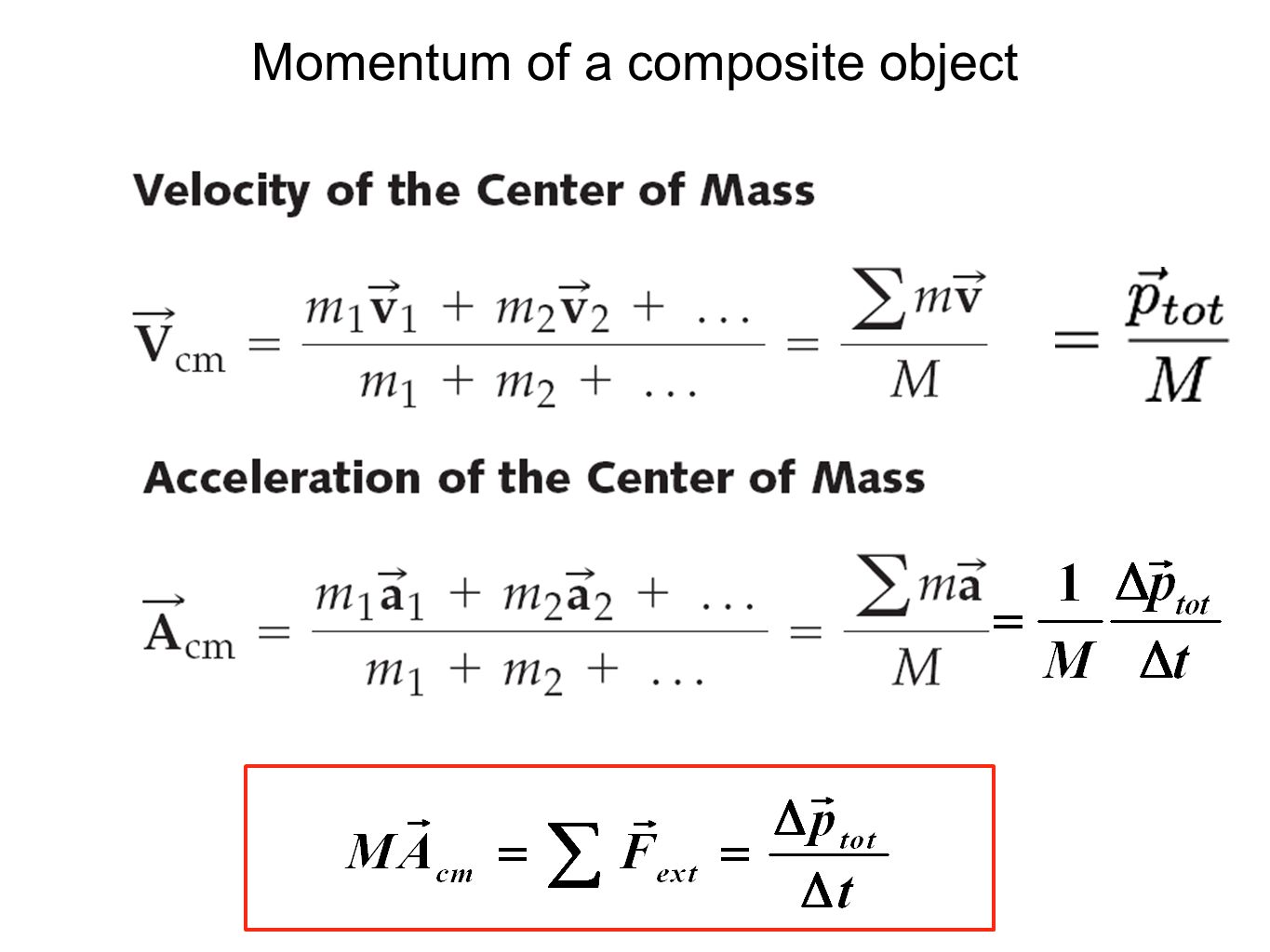 Momentum of a composite object