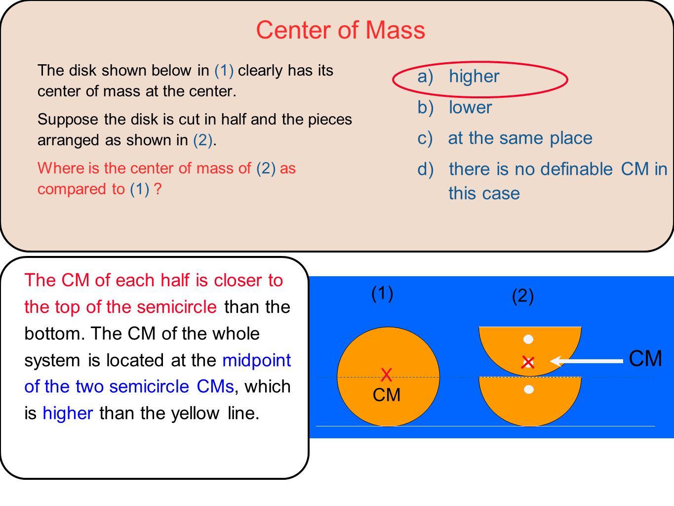 Center of Mass CM a) higher b) lower c) at the same place