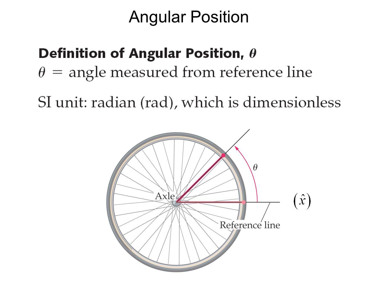 Angular Position