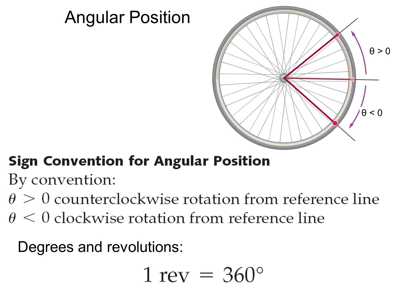 relationship between arc angle and radius