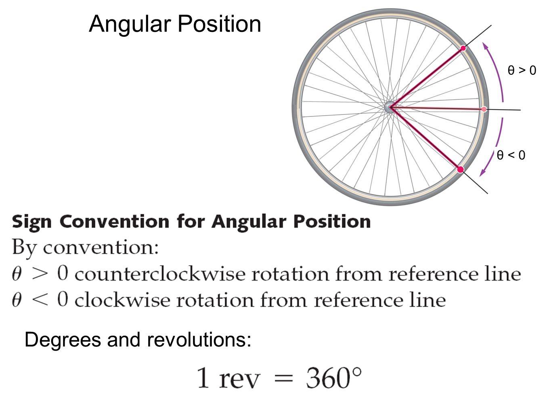 θ > 0 θ < 0 Angular Position Degrees and revolutions:
