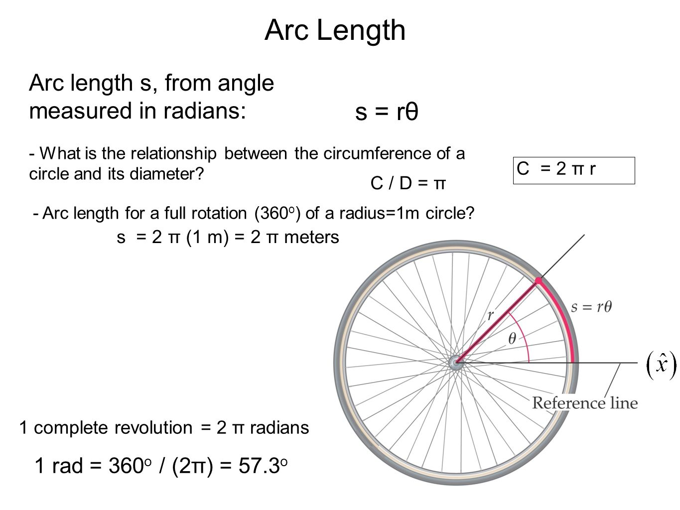 Arc Length s = rθ Arc length s, from angle measured in radians: