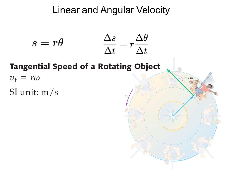 Linear and Angular Velocity