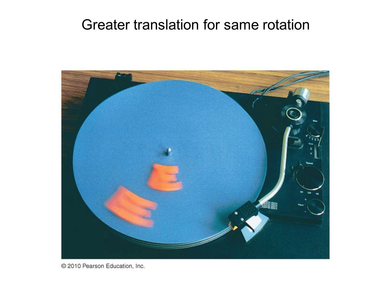 Greater translation for same rotation