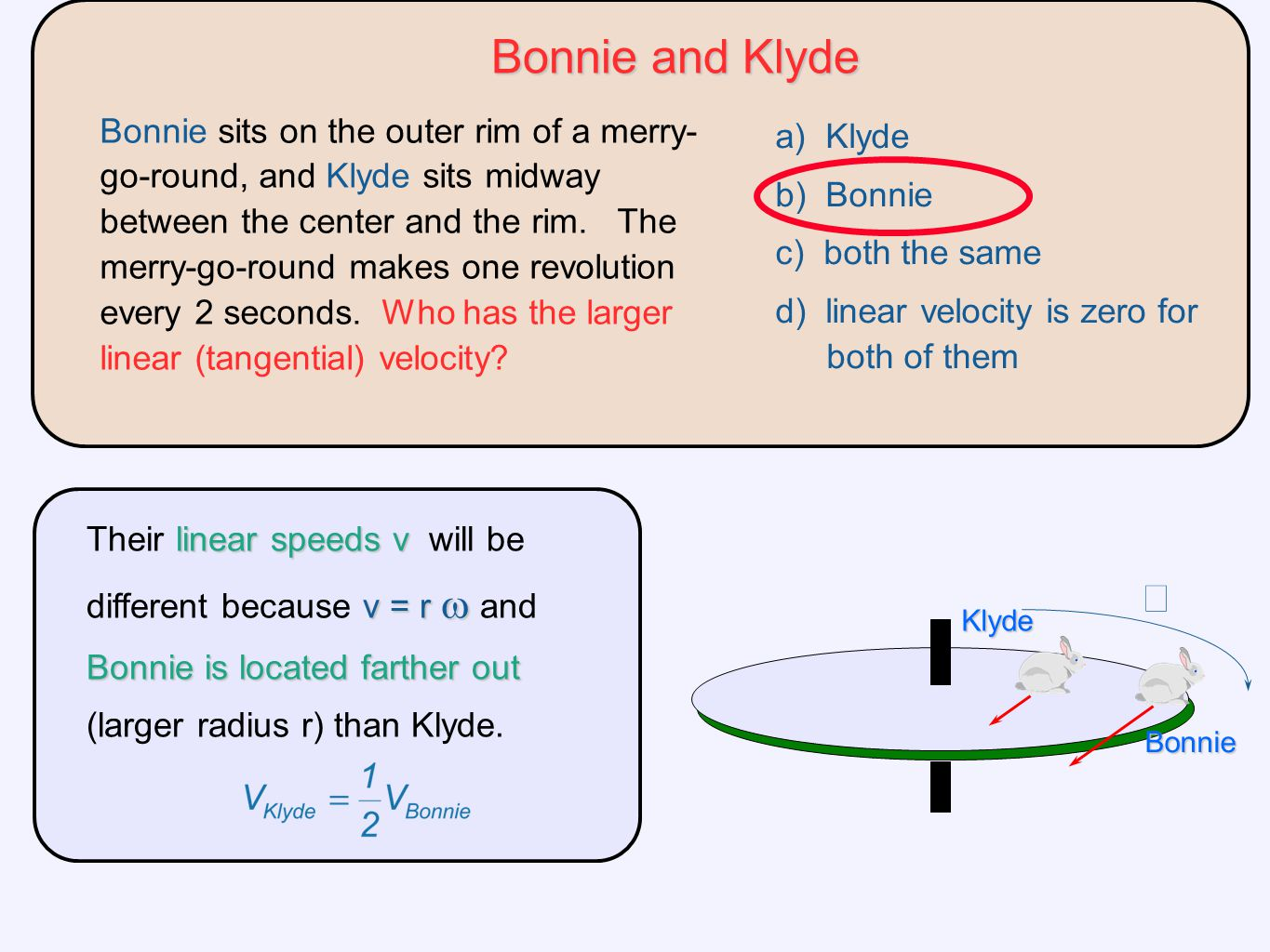 Bonnie and Klyde