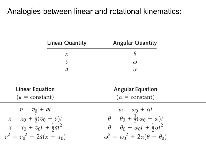Analogies between linear and rotational kinematics: