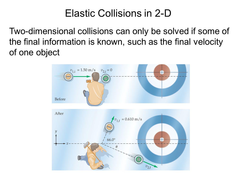 Elastic Collisions in 2-D