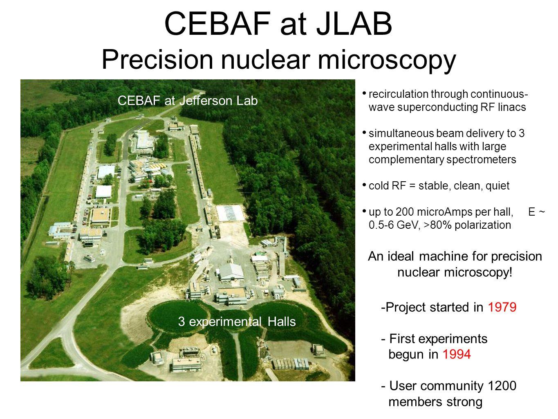 CEBAF at JLAB Precision nuclear microscopy