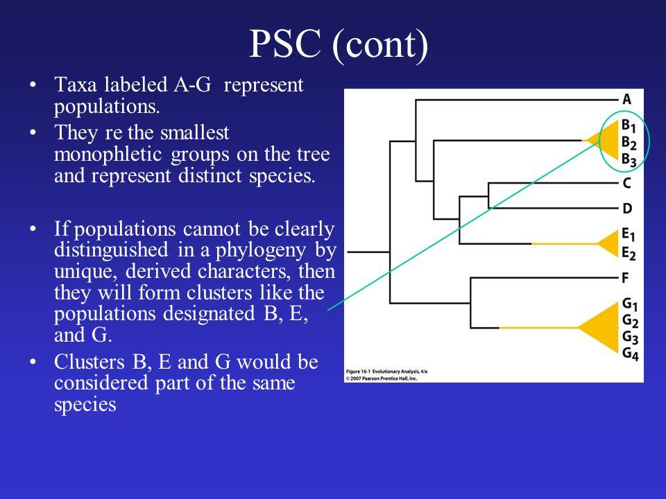 PSC (cont) Taxa labeled A-G represent populations.