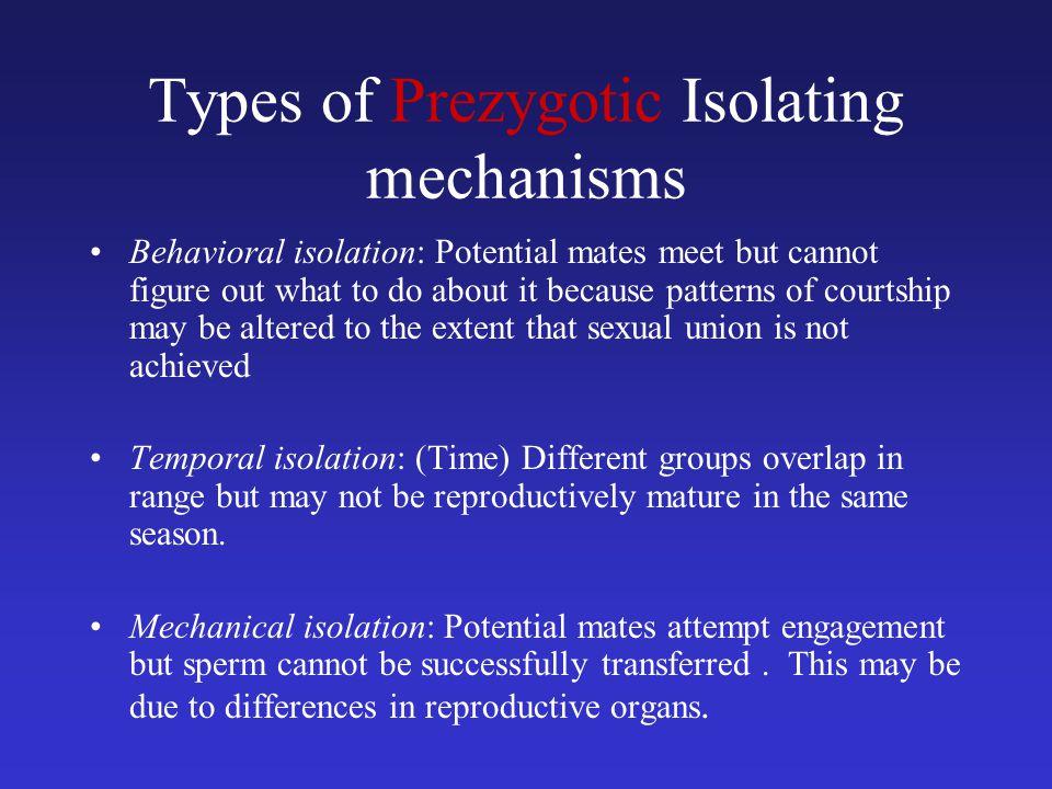 Types of Prezygotic Isolating mechanisms