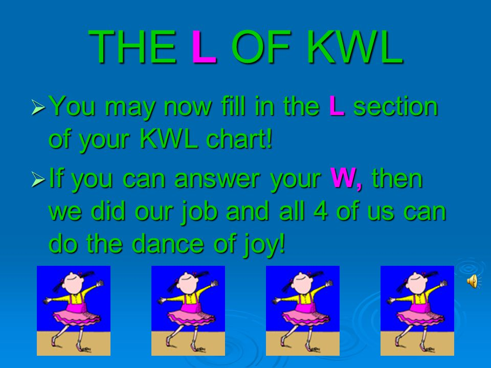 THE L OF KWL You may now fill in the L section of your KWL chart!