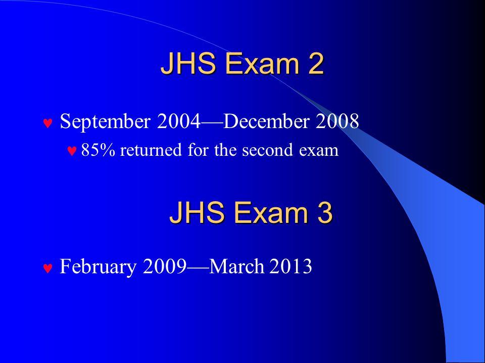 JHS Exam 2 JHS Exam 3 September 2004—December 2008