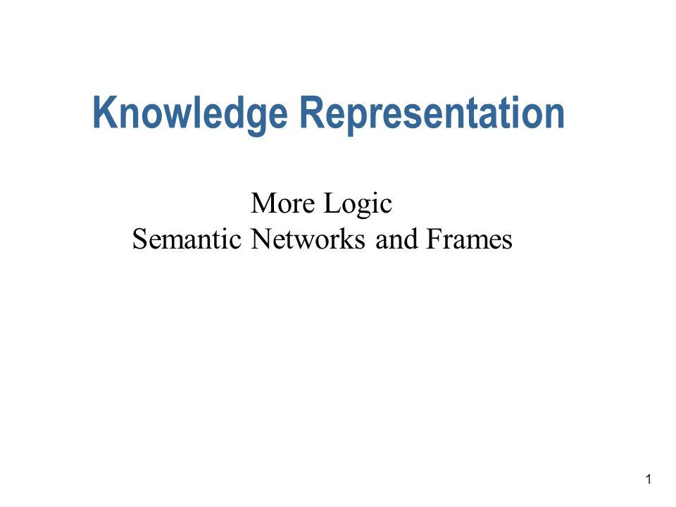 Knowledge Representation