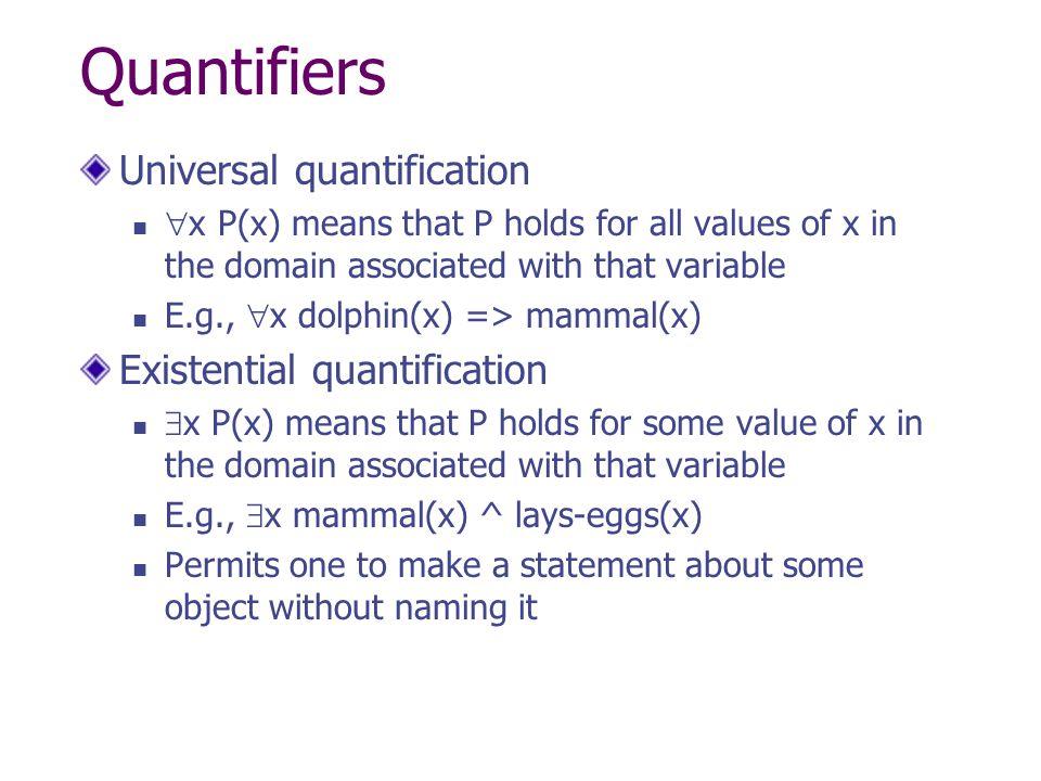 Quantifiers Universal quantification Existential quantification