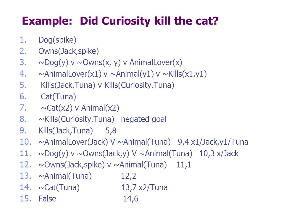 Example: Did Curiosity kill the cat
