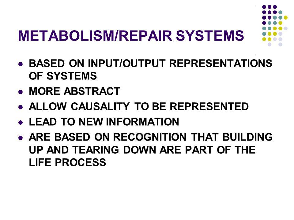 METABOLISM/REPAIR SYSTEMS