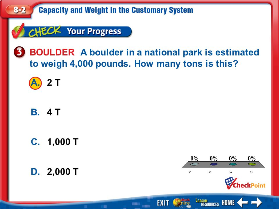 BOULDER A boulder in a national park is estimated to weigh 4,000 pounds. How many tons is this