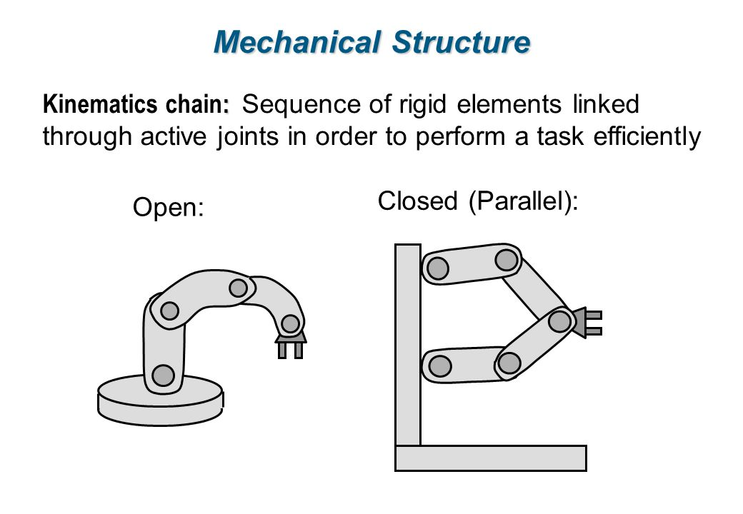 Mechanical Structure Kinematics chain: Sequence of rigid elements linked through active joints in order to perform a task efficiently.