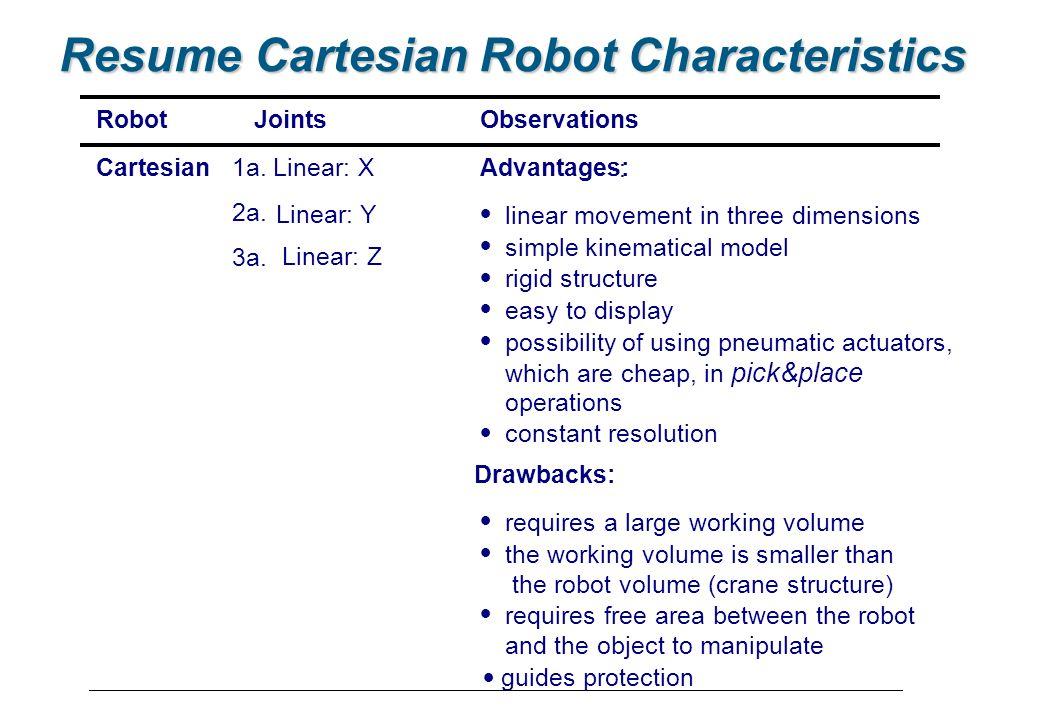 Resume Cartesian Robot Characteristics